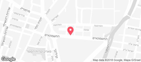 בלקן BALKAN - מפה